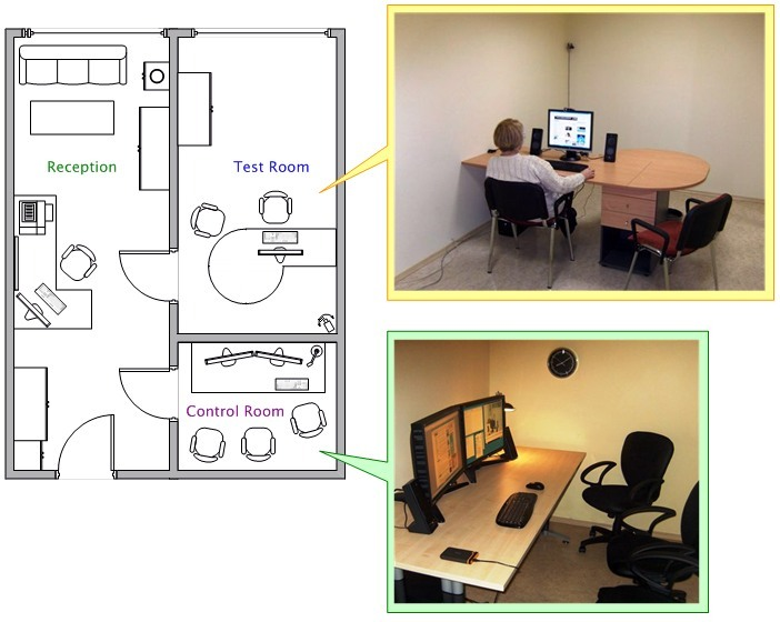 interUX Usability Lab